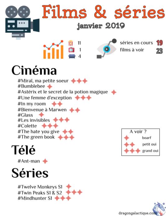bilan cinéma & séries télé dragon galactique janvier 2019