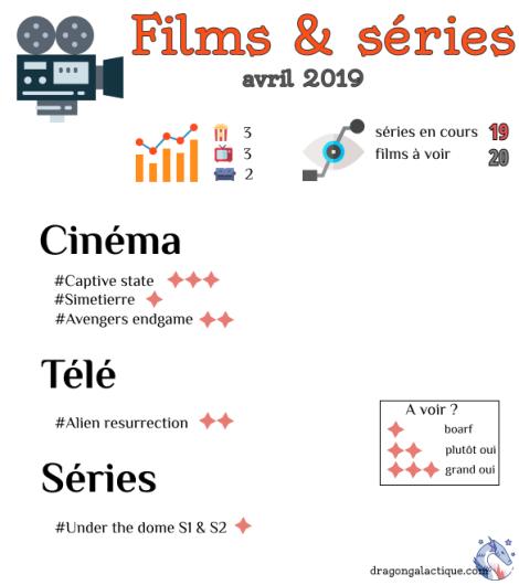 infographie cinéma & séries avril 2019 dragon galactique