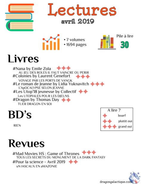 infographie lectures avril 2019 dragon galactique