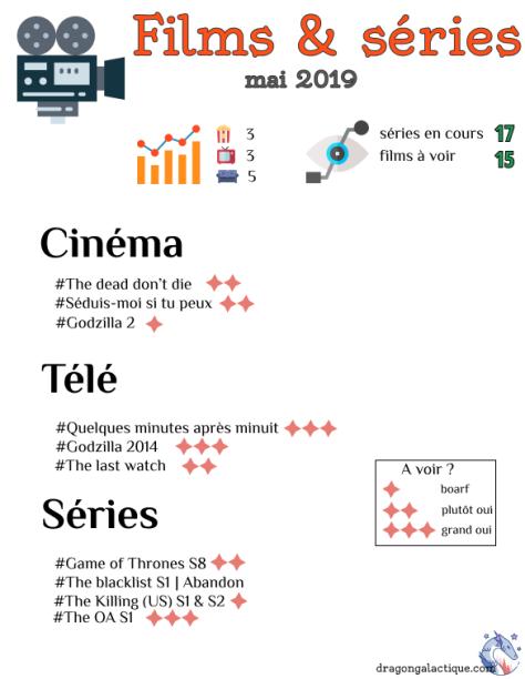 Infographie cinéma & séries mai 2019
