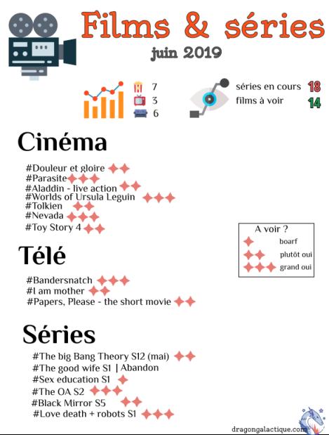 infographie cinéma dragon galactique juin 2019