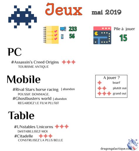 Infographie jeux mai 2019