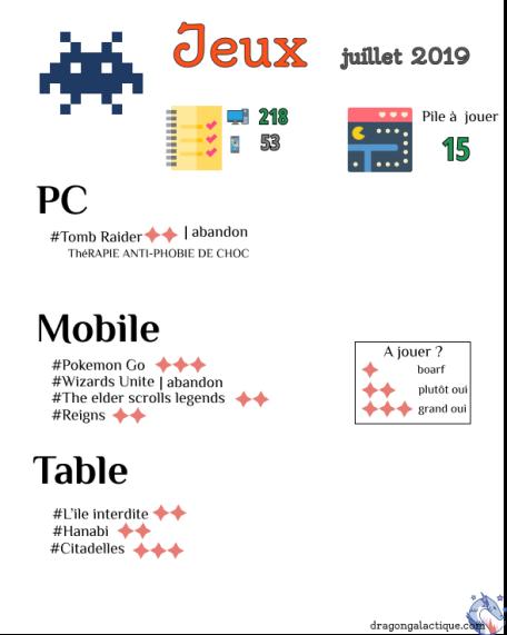 Infographie jeux vidéo dragon galactique juillet 2019